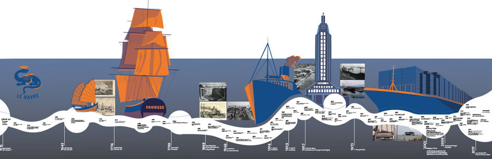 500-ans-port-le-havre
